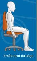 position siège de bureau
