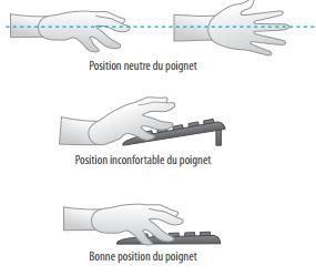 Position des mains devant ordinateur